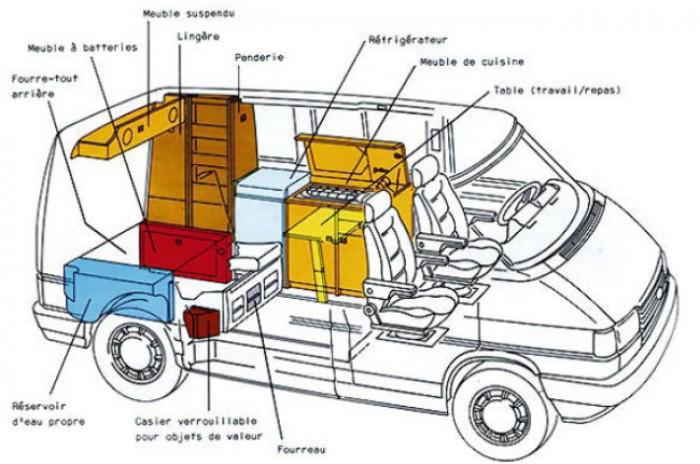 Plan amenagement transporter t5 maison design - Plan amenagement transporter t4 ...